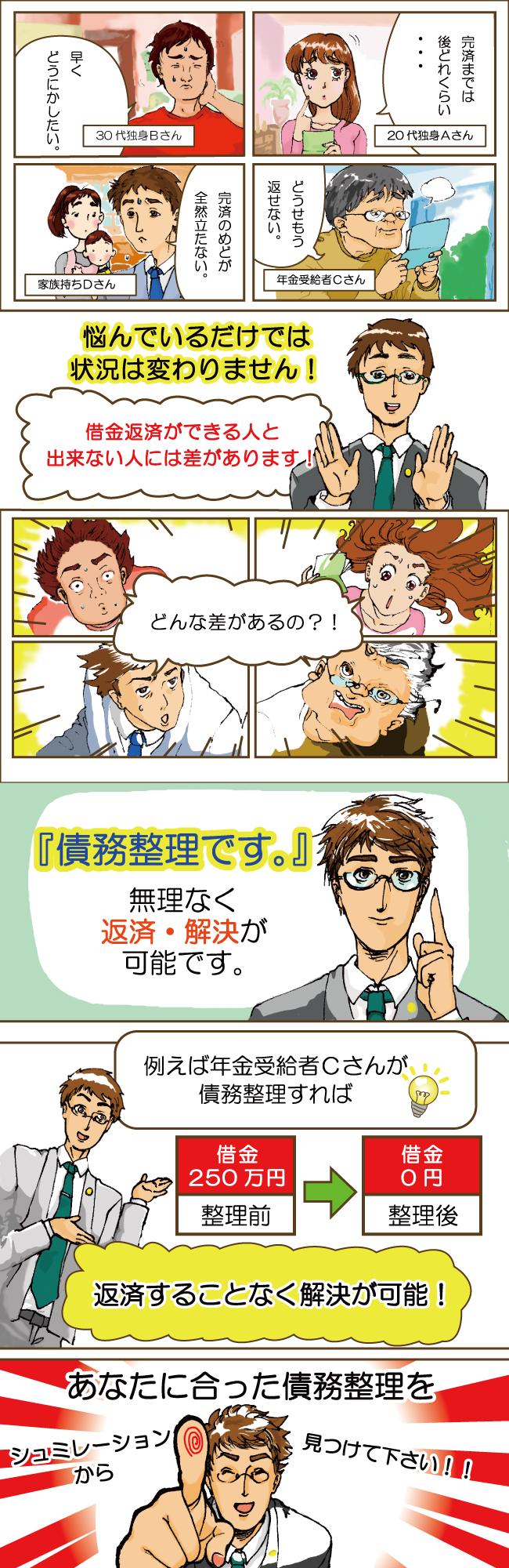 借金整理マニュアル漫画1